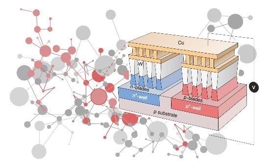 Powering the IoT revolution with heat
